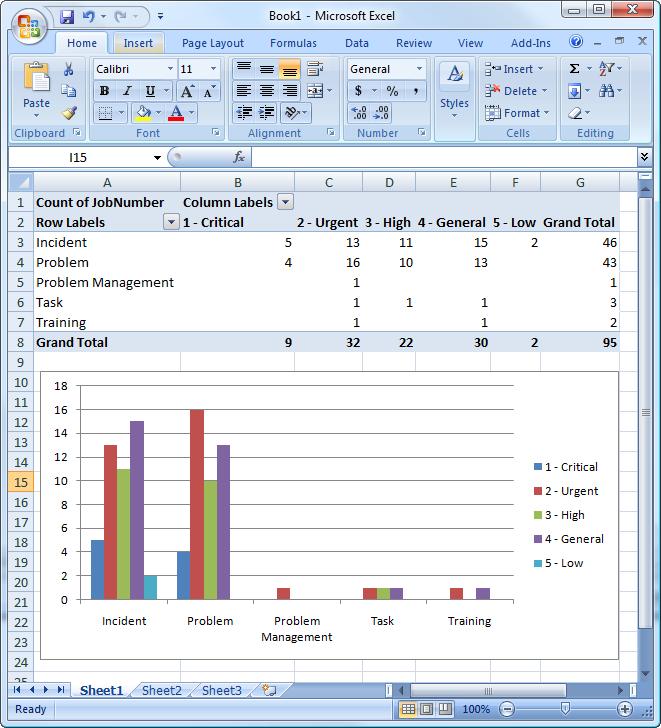 Helpmaster Service Management Software Blog Build A Help Desk R