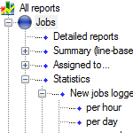helpdesk software management reports